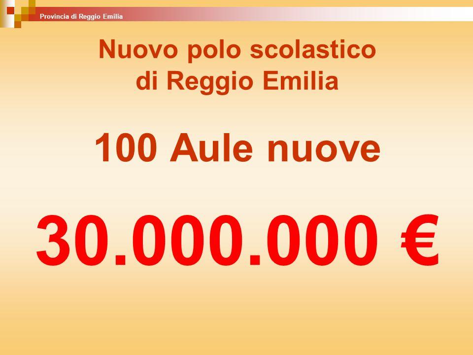 Nuovo polo scolastico di Reggio Emilia 100 Aule nuove 30.000.000 Provincia di Reggio Emilia