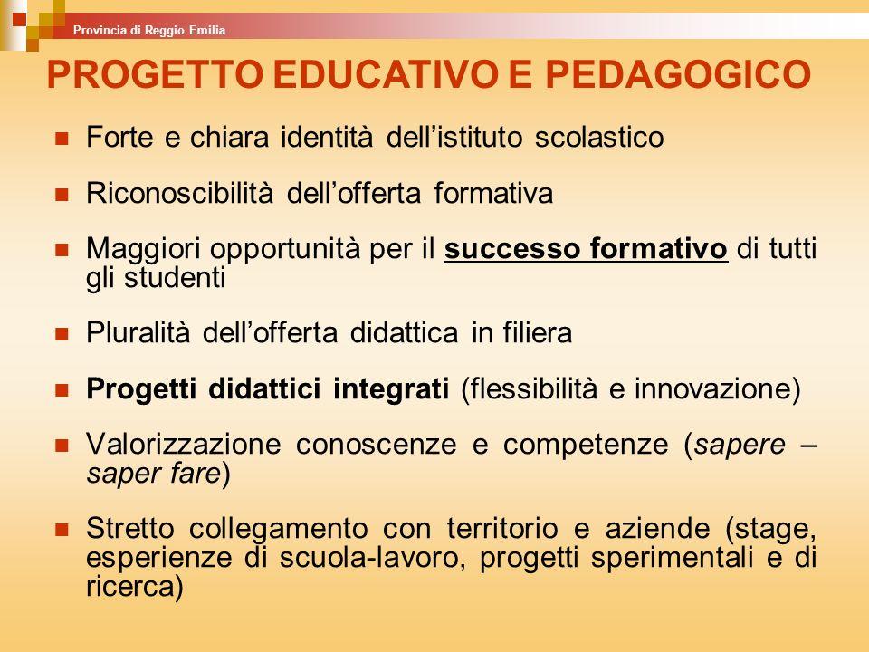 Fabbisogno per riorganizzazione dei poli scolastici 3.500.000 Provincia di Reggio Emilia