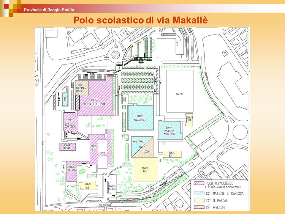 Polo scolastico di via Makallè Iscritti, classi e aule A.S.
