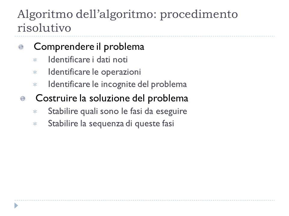 Algoritmo dellalgoritmo: procedimento risolutivo Comprendere il problema Identificare i dati noti Identificare le operazioni Identificare le incognite