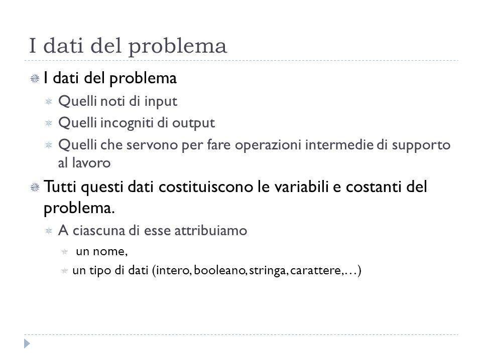 I dati del problema Quelli noti di input Quelli incogniti di output Quelli che servono per fare operazioni intermedie di supporto al lavoro Tutti ques