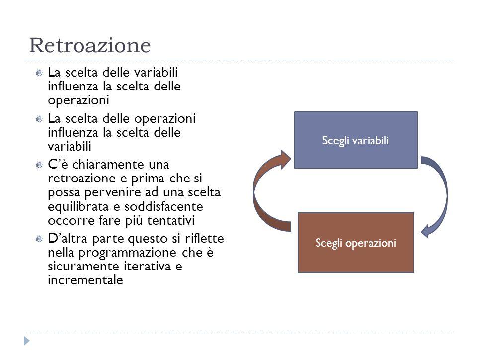 Retroazione La scelta delle variabili influenza la scelta delle operazioni La scelta delle operazioni influenza la scelta delle variabili Cè chiaramen