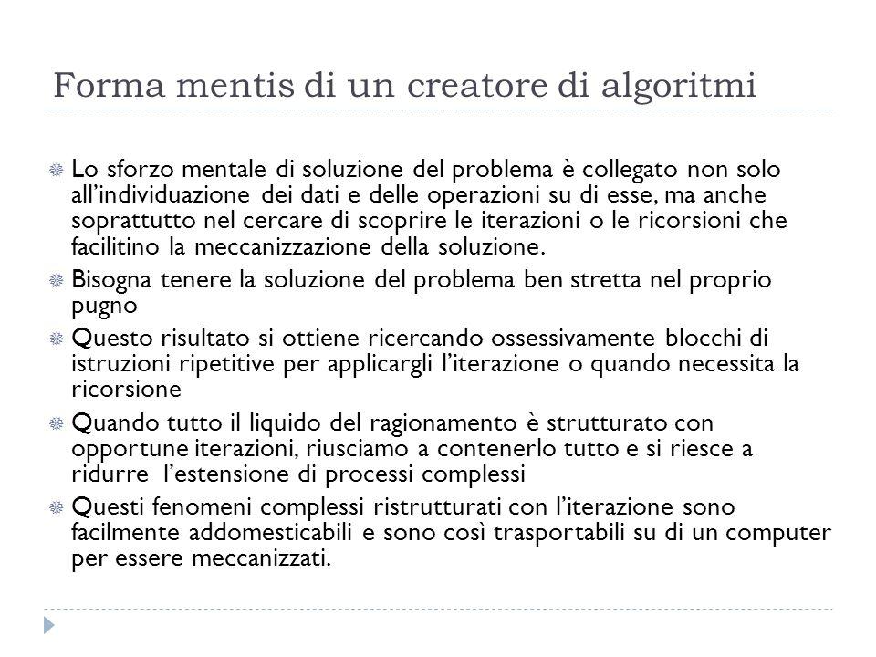 Forma mentis di un creatore di algoritmi Lo sforzo mentale di soluzione del problema è collegato non solo allindividuazione dei dati e delle operazion
