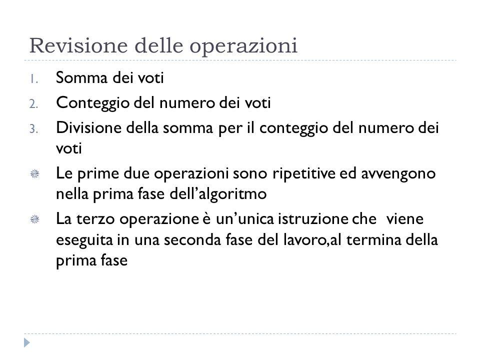 Revisione delle operazioni 1. Somma dei voti 2. Conteggio del numero dei voti 3. Divisione della somma per il conteggio del numero dei voti Le prime d