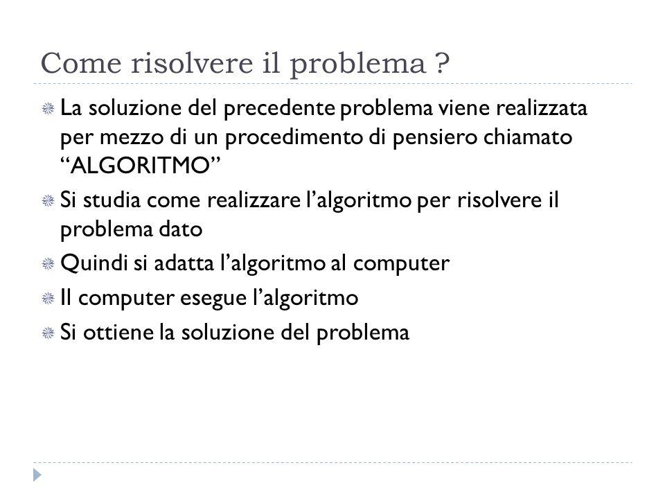 Come risolvere il problema ? La soluzione del precedente problema viene realizzata per mezzo di un procedimento di pensiero chiamato ALGORITMO Si stud