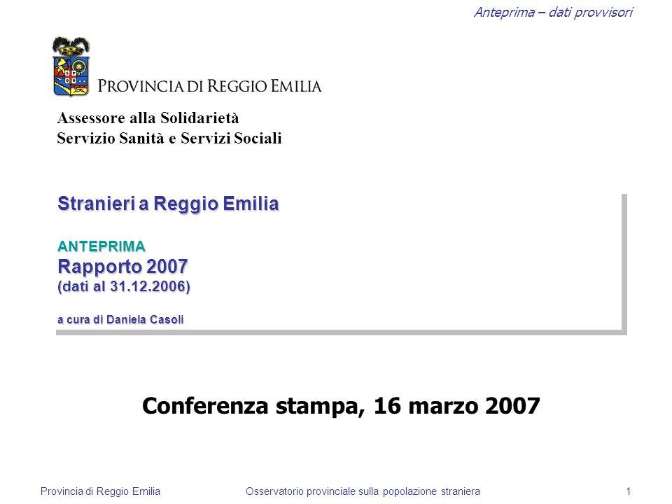 Anteprima – dati provvisori Provincia di Reggio EmiliaOsservatorio provinciale sulla popolazione straniera2 La popolazione residente in provincia al 31.12.2006 501.554 Al 31.12.2006 risiedono sul territorio provinciale 501.554 persone di cui: 2.048 (0,4%) 2.048 (0,4%) sono cittadini dellUnione Europea 44.703 (8,9%) 44.703 (8,9%) sono cittadini non comunitari * * al 31/12/2006 la Bulgaria e la Romania non erano ancora entrate nellUE, quindi i cittadini provenienti da questi stati sono conteggiati nella componente non comunitaria della popolazione 501.554 Al 31.12.2006 risiedono sul territorio provinciale 501.554 persone di cui: 2.048 (0,4%) 2.048 (0,4%) sono cittadini dellUnione Europea 44.703 (8,9%) 44.703 (8,9%) sono cittadini non comunitari * * al 31/12/2006 la Bulgaria e la Romania non erano ancora entrate nellUE, quindi i cittadini provenienti da questi stati sono conteggiati nella componente non comunitaria della popolazione La popolazione complessiva è stata fornita dallUfficio Statistica della Provincia.