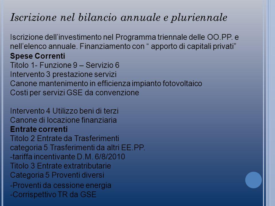 Iscrizione nel bilancio annuale e pluriennale Iscrizione dellinvestimento nel Programma triennale delle OO.PP.