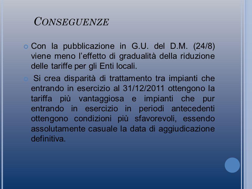 IMPIANTI IN ESERCIZIO AL 30/06/2011 Confronto Ricavi da tariffe incentivanti per potenza pari a 999 kWp L.