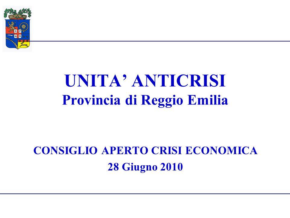 Provincia di Reggio Emilia28 Giugno 2010 UNITA ANTICRISI Provincia di Reggio Emilia CONSIGLIO APERTO CRISI ECONOMICA 28 Giugno 2010