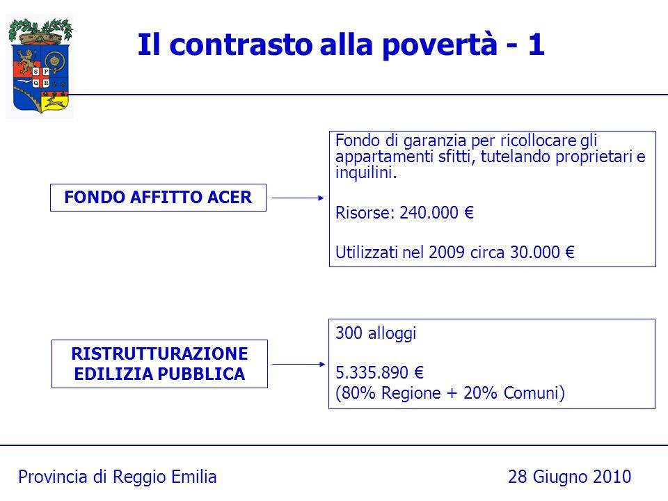 Provincia di Reggio Emilia28 Giugno 2010 Il contrasto alla povertà - 1 300 alloggi 5.335.890 (80% Regione + 20% Comuni) RISTRUTTURAZIONE EDILIZIA PUBBLICA Fondo di garanzia per ricollocare gli appartamenti sfitti, tutelando proprietari e inquilini.