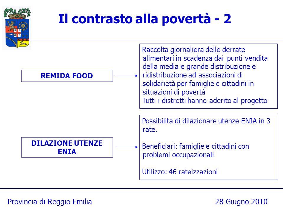 Provincia di Reggio Emilia28 Giugno 2010 Il contrasto alla povertà - 2 REMIDA FOOD Raccolta giornaliera delle derrate alimentari in scadenza dai punti vendita della media e grande distribuzione e ridistribuzione ad associazioni di solidarietà per famiglie e cittadini in situazioni di povertà Tutti i distretti hanno aderito al progetto DILAZIONE UTENZE ENIA Possibilità di dilazionare utenze ENIA in 3 rate.