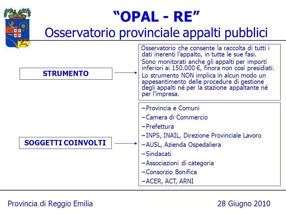 Provincia di Reggio Emilia28 Giugno 2010 OPAL - RE Osservatorio provinciale appalti pubblici Osservatorio che consente la raccolta di tutti i dati inerenti lappalto, in tutte le sue fasi.