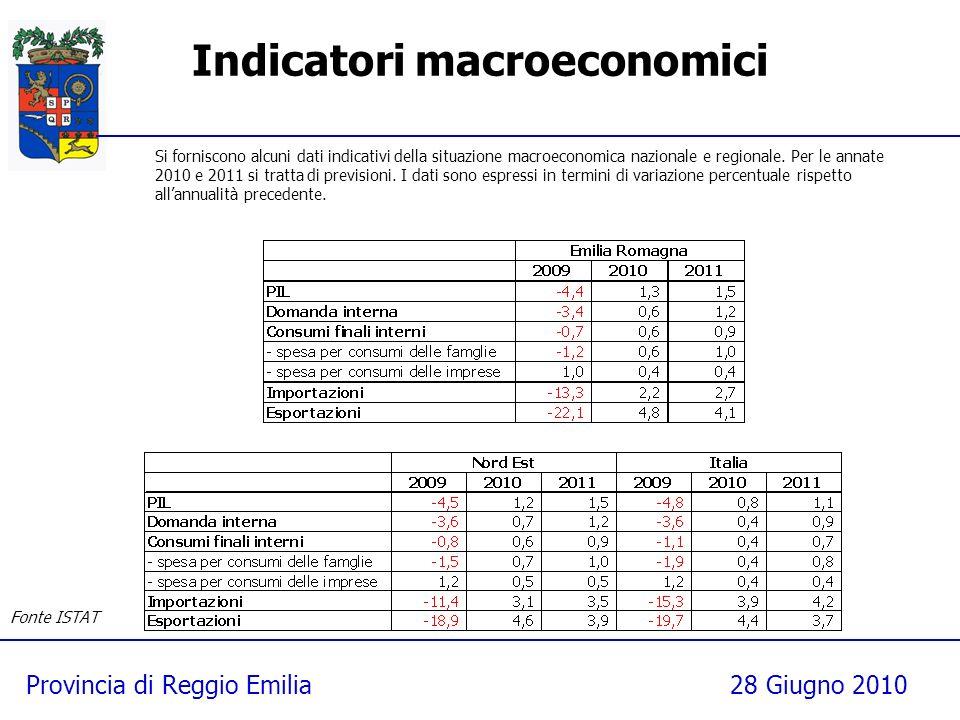 Provincia di Reggio Emilia28 Giugno 2010 Indicatori macroeconomici Fonte ISTAT Si forniscono alcuni dati indicativi della situazione macroeconomica nazionale e regionale.
