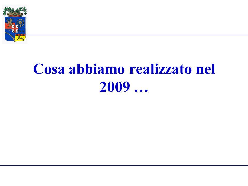Provincia di Reggio Emilia28 Giugno 2010 Cosa abbiamo realizzato nel 2009 …