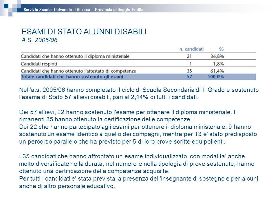 ESAMI DI STATO ALUNNI DISABILI A.S. 2005/06 Nell a.s.