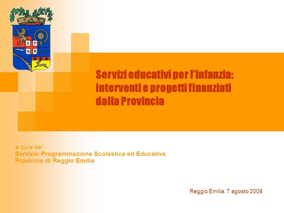 Servizi educativi per linfanzia: interventi e progetti finanziati dalla Provincia Reggio Emilia, 7 agosto 2008 a cura del Servizio Programmazione Scol