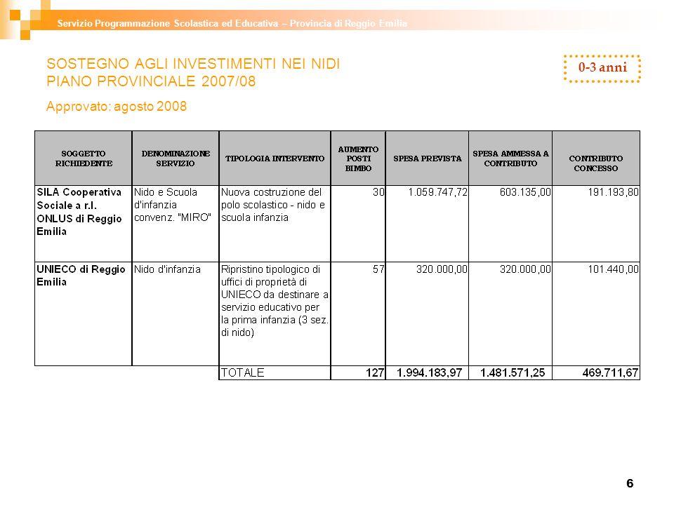 7 RIEPILOGO PIANI PROVINCIALI A SOSTEGNO DEI SERVIZI EDUCATIVI PER LA PRIMA INFANZIA Spesa corrente e spesa di investimento Annualità 2004/05 – 2005/06 – 2006/07 – 2007/08.