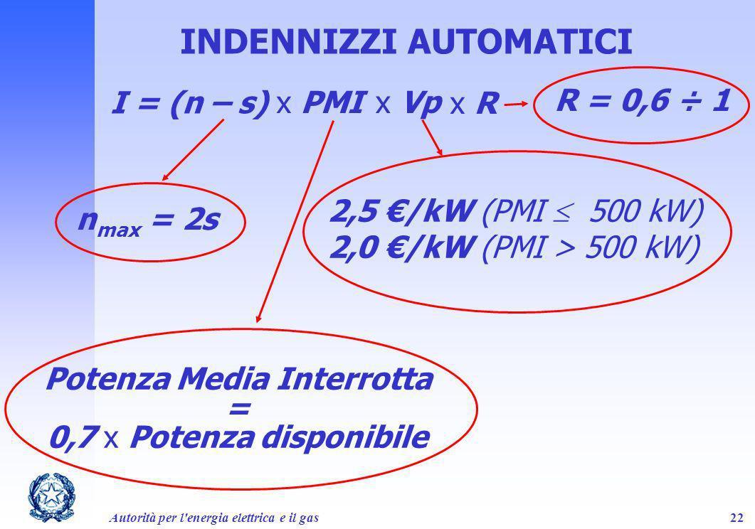 Autorità per l'energia elettrica e il gas22 INDENNIZZI AUTOMATICI I = (n – s) x PMI x Vp x R n max = 2s Potenza Media Interrotta = 0,7 x Potenza dispo
