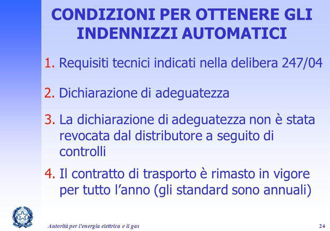 Autorità per l'energia elettrica e il gas24 CONDIZIONI PER OTTENERE GLI INDENNIZZI AUTOMATICI 1.Requisiti tecnici indicati nella delibera 247/04 2.Dic