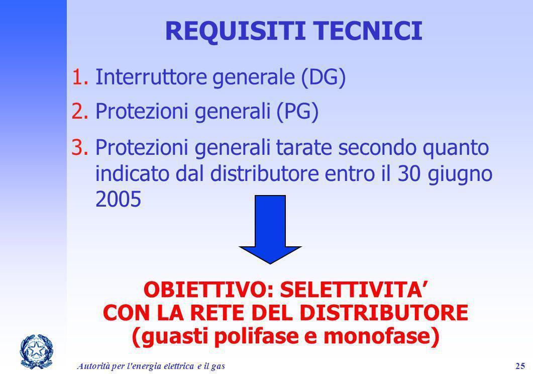 Autorità per l'energia elettrica e il gas25 REQUISITI TECNICI 1.Interruttore generale (DG) 2.Protezioni generali (PG) 3.Protezioni generali tarate sec