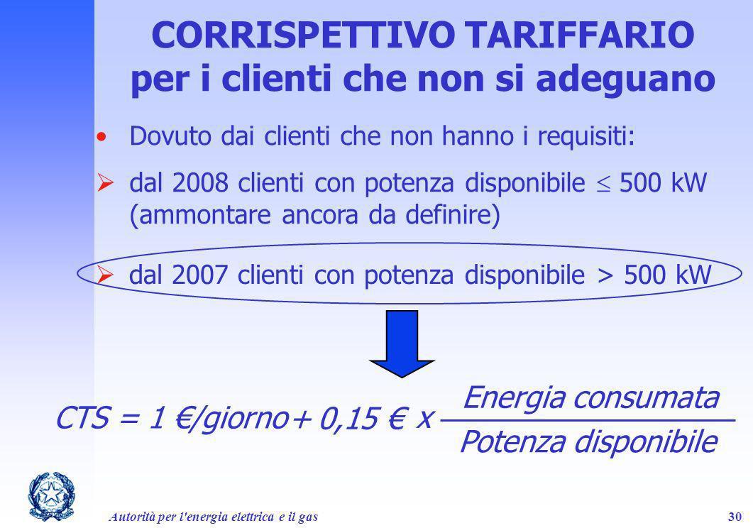 Autorità per l'energia elettrica e il gas30 CORRISPETTIVO TARIFFARIO per i clienti che non si adeguano + 0,15 CTS = 1 /giorno Energia consumata Potenz