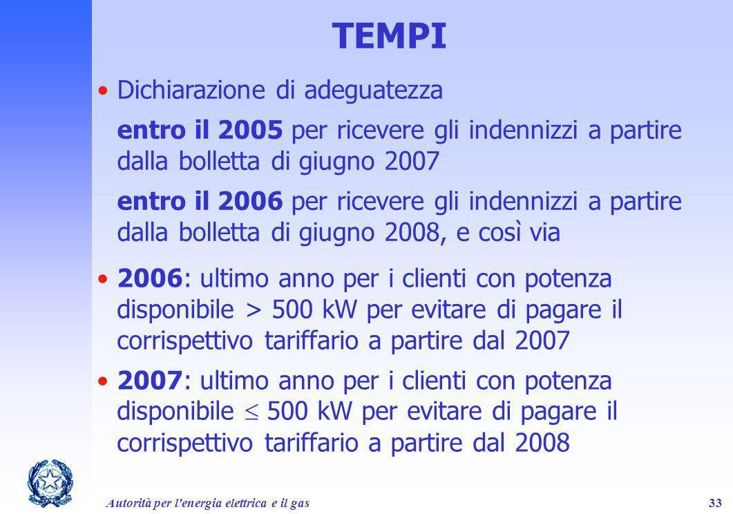 Autorità per l'energia elettrica e il gas33 TEMPI Dichiarazione di adeguatezza entro il 2005 per ricevere gli indennizzi a partire dalla bolletta di g