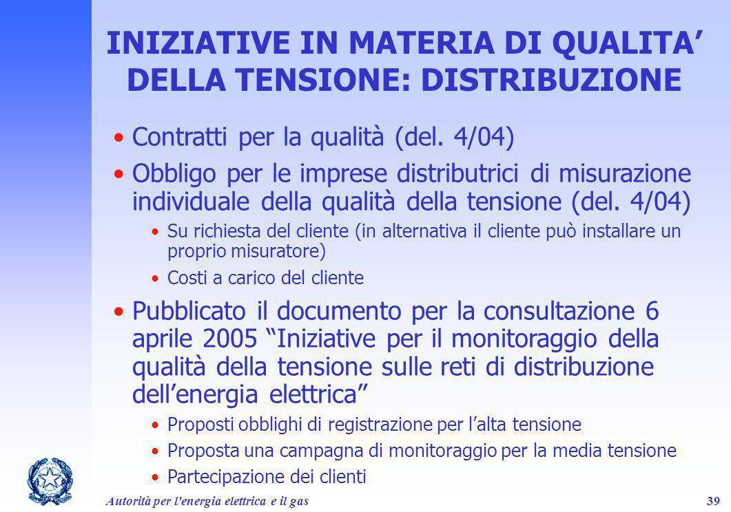 Autorità per l'energia elettrica e il gas39 INIZIATIVE IN MATERIA DI QUALITA DELLA TENSIONE: DISTRIBUZIONE Contratti per la qualità (del. 4/04) Obblig
