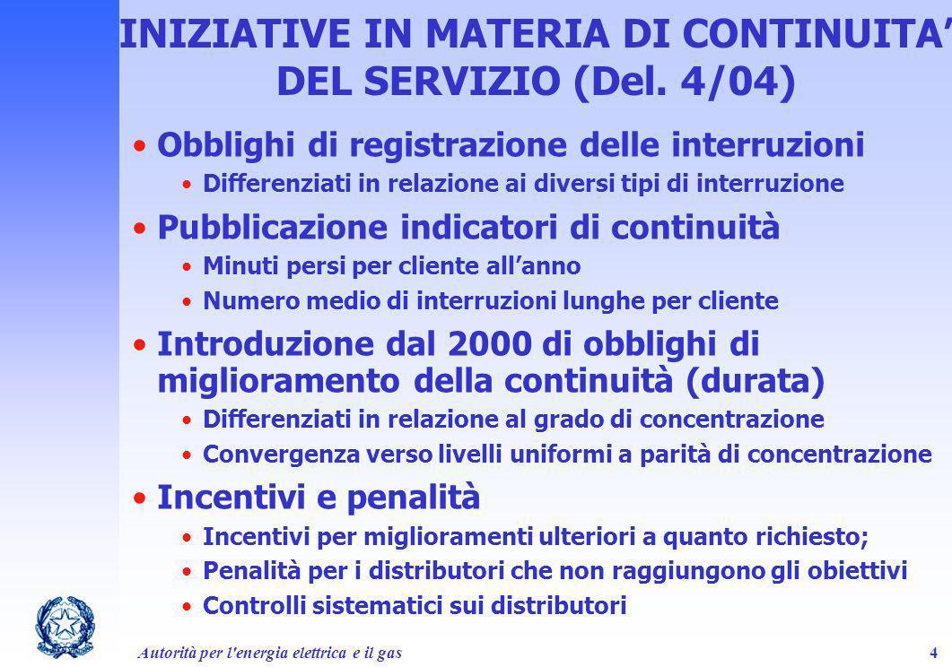 Autorità per l'energia elettrica e il gas4 INIZIATIVE IN MATERIA DI CONTINUITA DEL SERVIZIO (Del. 4/04) Obblighi di registrazione delle interruzioni D