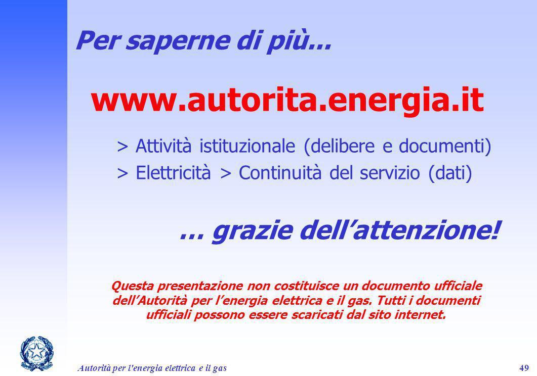 Autorità per l'energia elettrica e il gas49 Per saperne di più... www.autorita.energia.it > Attività istituzionale (delibere e documenti) > Elettricit