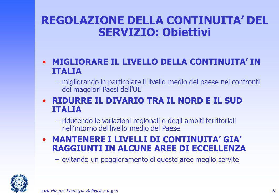 Autorità per l'energia elettrica e il gas6 REGOLAZIONE DELLA CONTINUITA DEL SERVIZIO: Obiettivi MIGLIORARE IL LIVELLO DELLA CONTINUITA IN ITALIA –migl