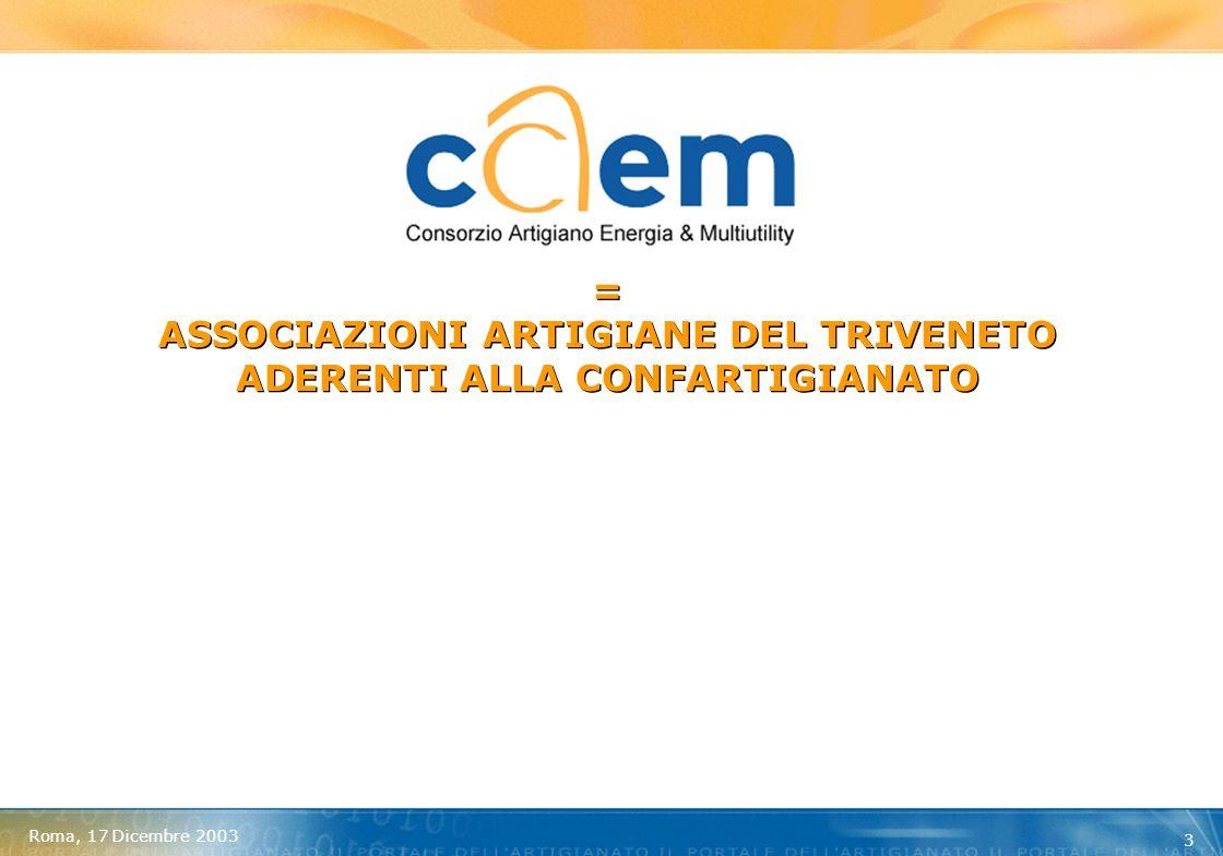 Roma, 17 Dicembre 2003 4 AL CONSORZIO CAEM ADERISCONO TUTTE LE 13 ASSOCIAZIONI DI CONFARTIGIANATO DEL TRIVENETO LE DUE FEDERAZIONI REGIONALI: FRIULI VENEZIA GIULIA E VENETO SEDE OPERATIVA c/o ASSOCIAZIONE ARTIGIANI DELLA PROVINCIA DI VICENZA 250 SPORTELLI DELLE ASSOCIAZIONI ARTIGIANE DEL NORD-EST 2500 ADDETTI DELLE ASSOCIAZIONI ADERENTI AL CAEM