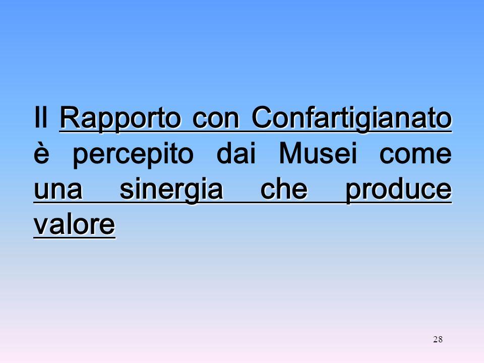 28 Rapporto con Confartigianato una sinergia che produce valore Il Rapporto con Confartigianato è percepito dai Musei come una sinergia che produce valore