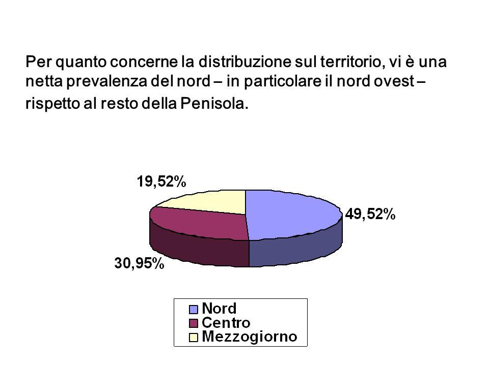17 Per quanto concerne luso delle nuove tecnologie, il 68,3% dispone e-mail di une-mail sito internet e il 58,2% è dotato di un sito internet
