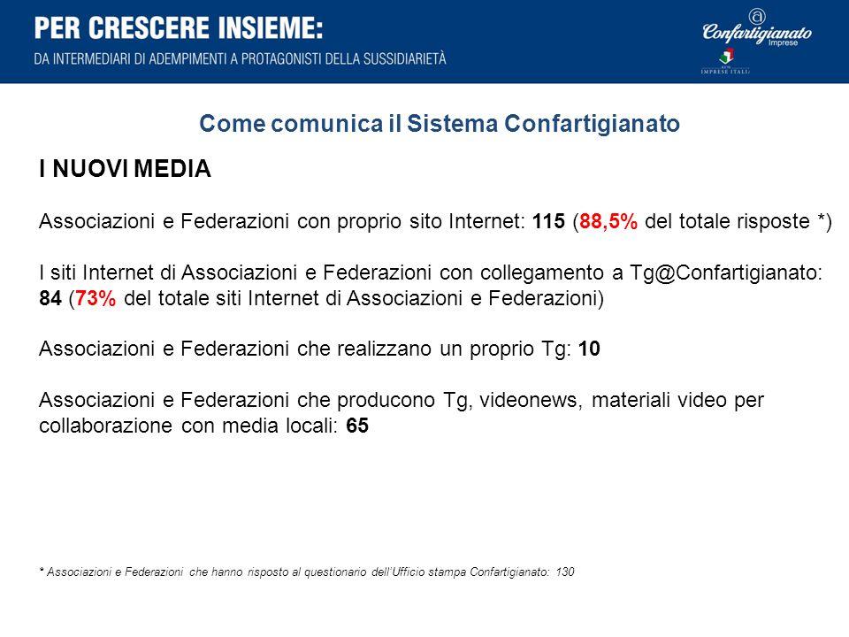 Come comunica il Sistema Confartigianato I NUOVI MEDIA Associazioni e Federazioni con proprio sito Internet: 115 (88,5% del totale risposte *) I siti