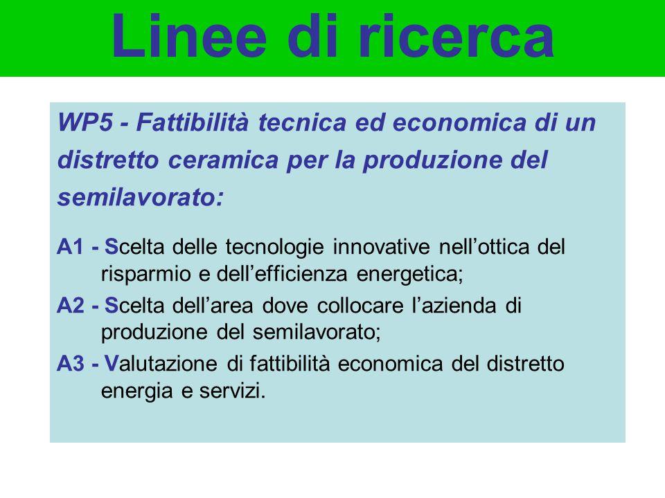 WP5 - Fattibilità tecnica ed economica di un distretto ceramica per la produzione del semilavorato: A1 - Scelta delle tecnologie innovative nellottica