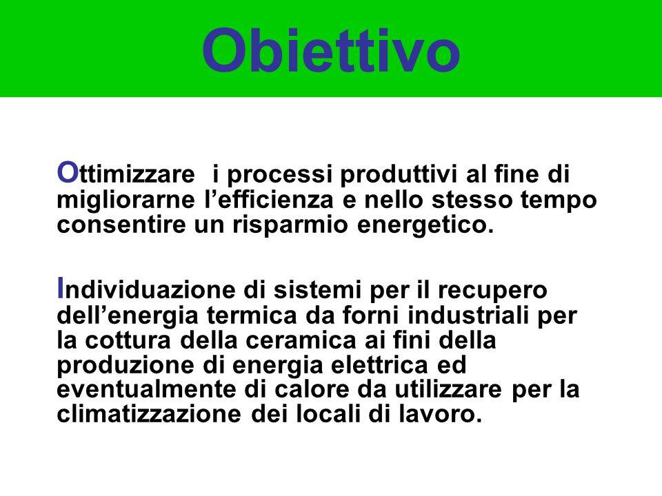 Obiettivo O ttimizzare i processi produttivi al fine di migliorarne lefficienza e nello stesso tempo consentire un risparmio energetico. I ndividuazio