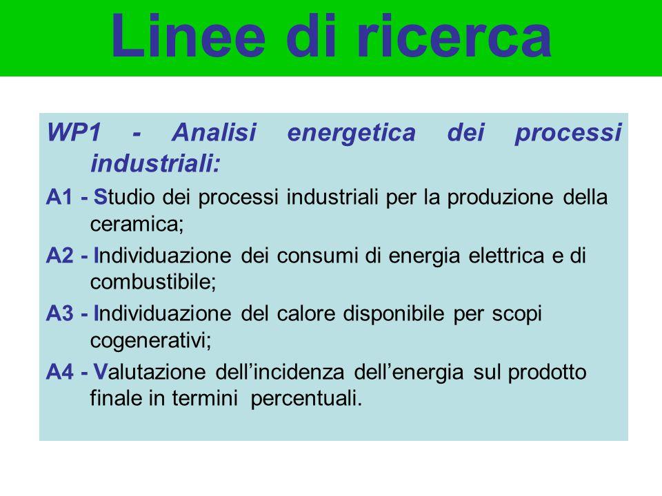 Linee di ricerca WP1 - Analisi energetica dei processi industriali: A1 - Studio dei processi industriali per la produzione della ceramica; A2 - Indivi