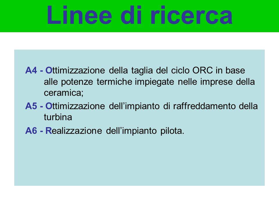 A4 - Ottimizzazione della taglia del ciclo ORC in base alle potenze termiche impiegate nelle imprese della ceramica; A5 - Ottimizzazione dellimpianto