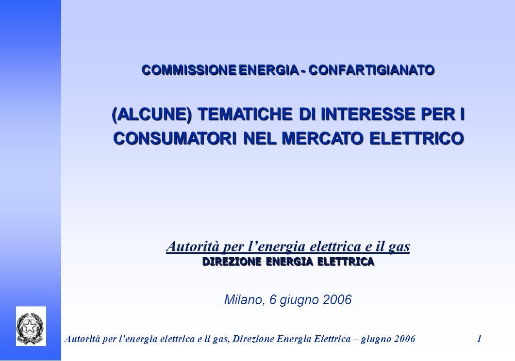 Autorità per lenergia elettrica e il gas, Direzione Energia Elettrica – giugno 20061 COMMISSIONE ENERGIA - CONFARTIGIANATO (ALCUNE) TEMATICHE DI INTER