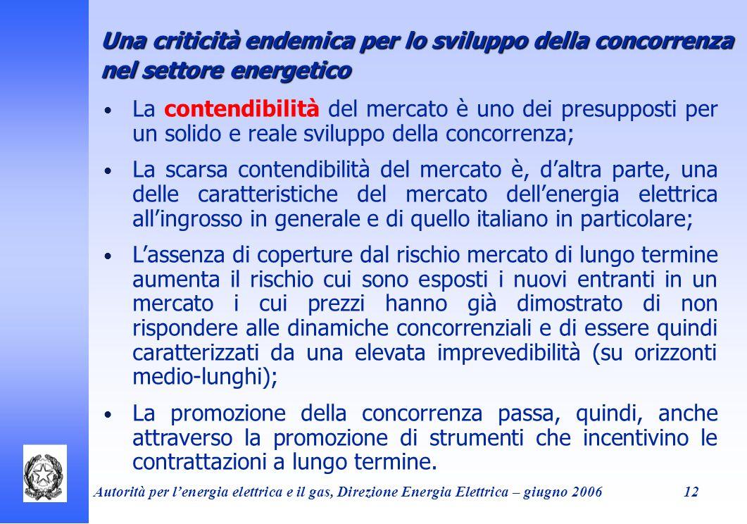 Autorità per lenergia elettrica e il gas, Direzione Energia Elettrica – giugno 200612 La contendibilità del mercato è uno dei presupposti per un solid
