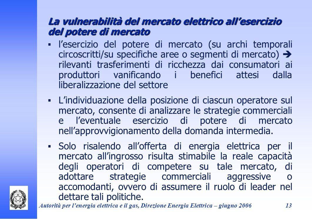 Autorità per lenergia elettrica e il gas, Direzione Energia Elettrica – giugno 200613 La vulnerabilità del mercato elettrico allesercizio del potere d