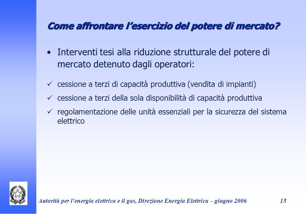 Autorità per lenergia elettrica e il gas, Direzione Energia Elettrica – giugno 200615 Come affrontare lesercizio del potere di mercato? Interventi tes