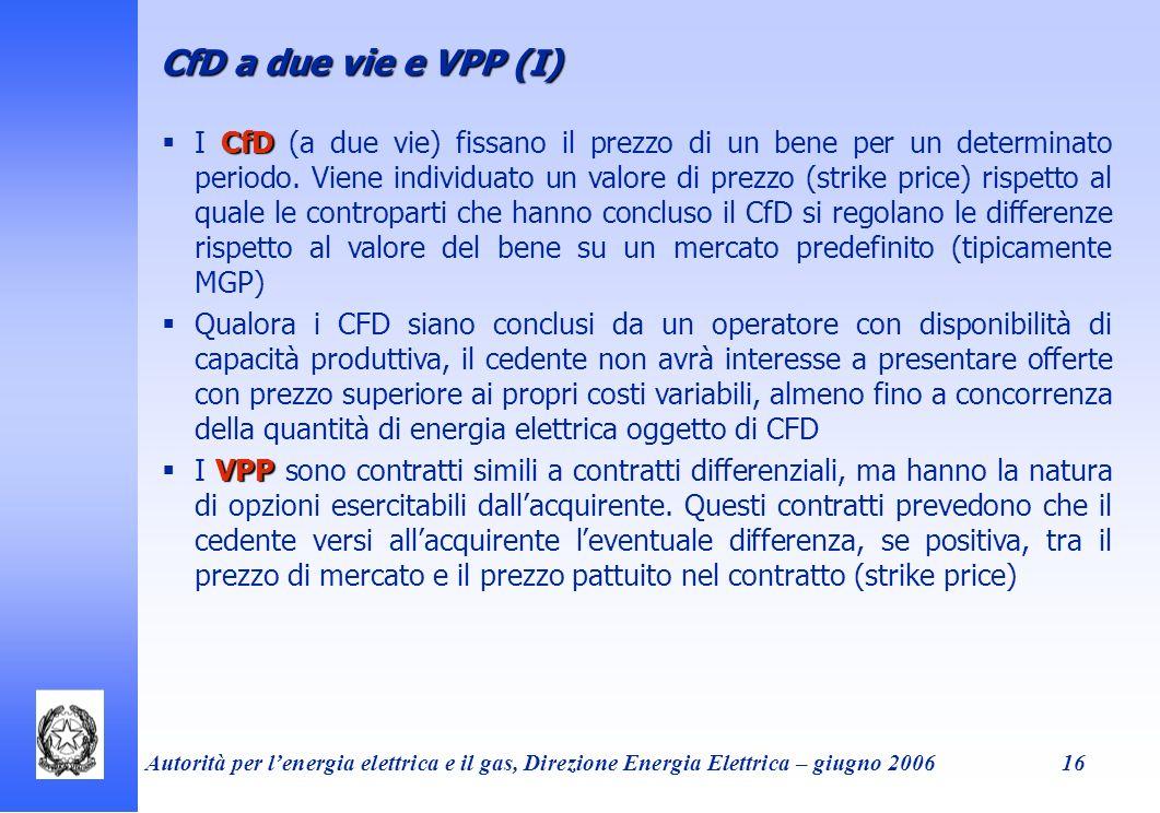 Autorità per lenergia elettrica e il gas, Direzione Energia Elettrica – giugno 200616 CfD I CfD (a due vie) fissano il prezzo di un bene per un determ