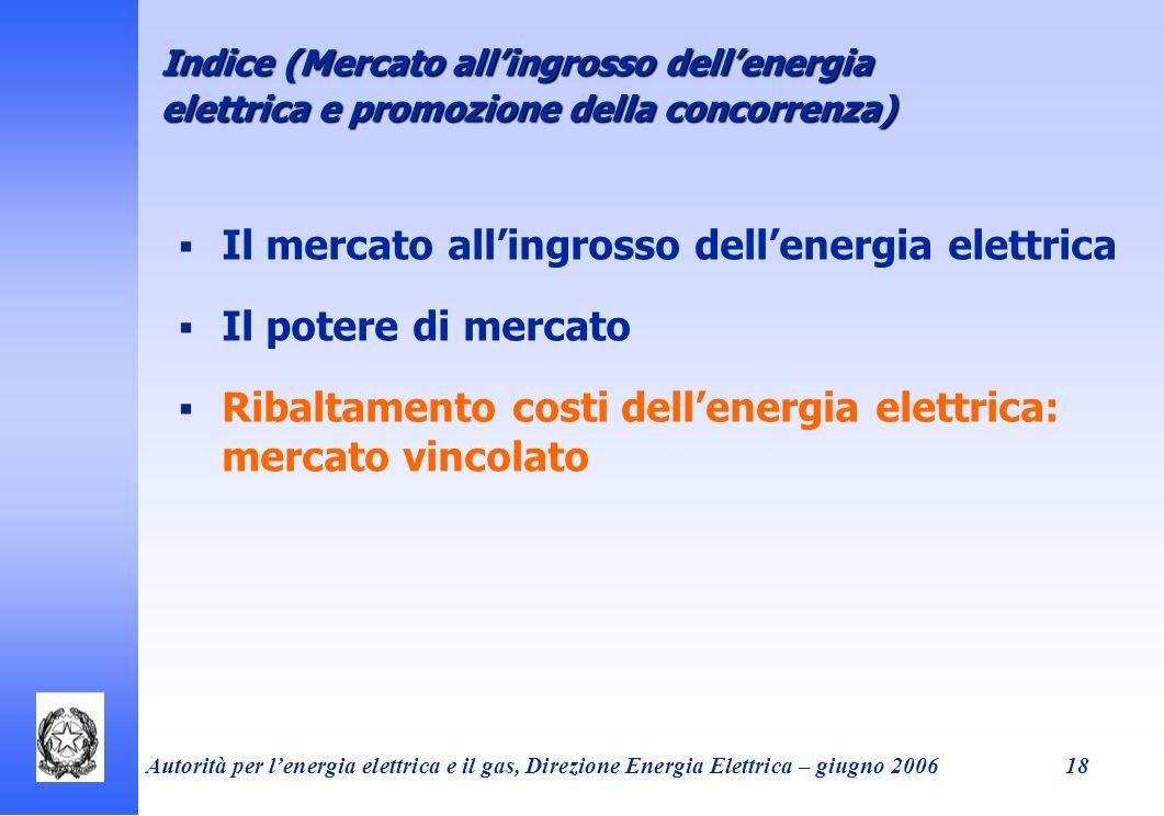 Autorità per lenergia elettrica e il gas, Direzione Energia Elettrica – giugno 200618 Il mercato allingrosso dellenergia elettrica Il potere di mercat