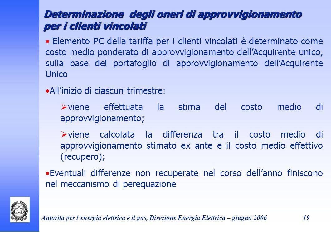 Autorità per lenergia elettrica e il gas, Direzione Energia Elettrica – giugno 200619 Determinazione degli oneri di approvvigionamento per i clienti v