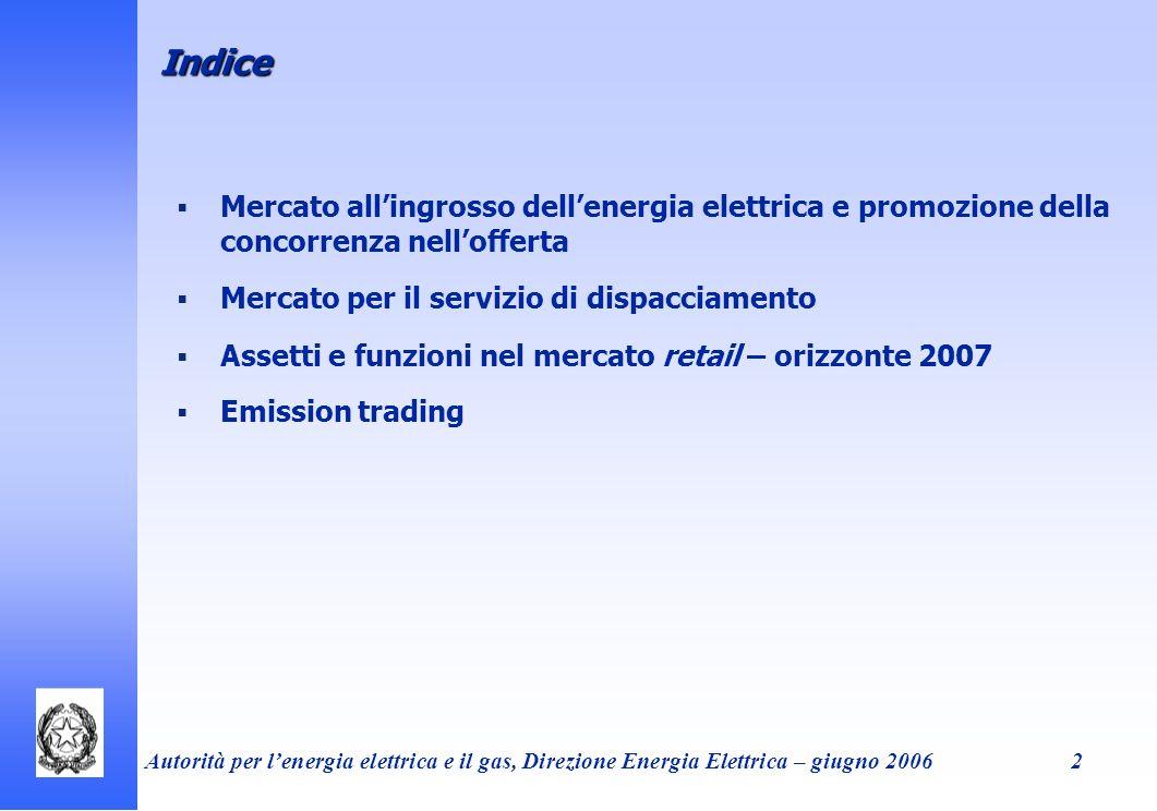 Autorità per lenergia elettrica e il gas, Direzione Energia Elettrica – giugno 20063 Mercato allingrosso dellenergia elettrica e promozione della concorrenza nellofferta