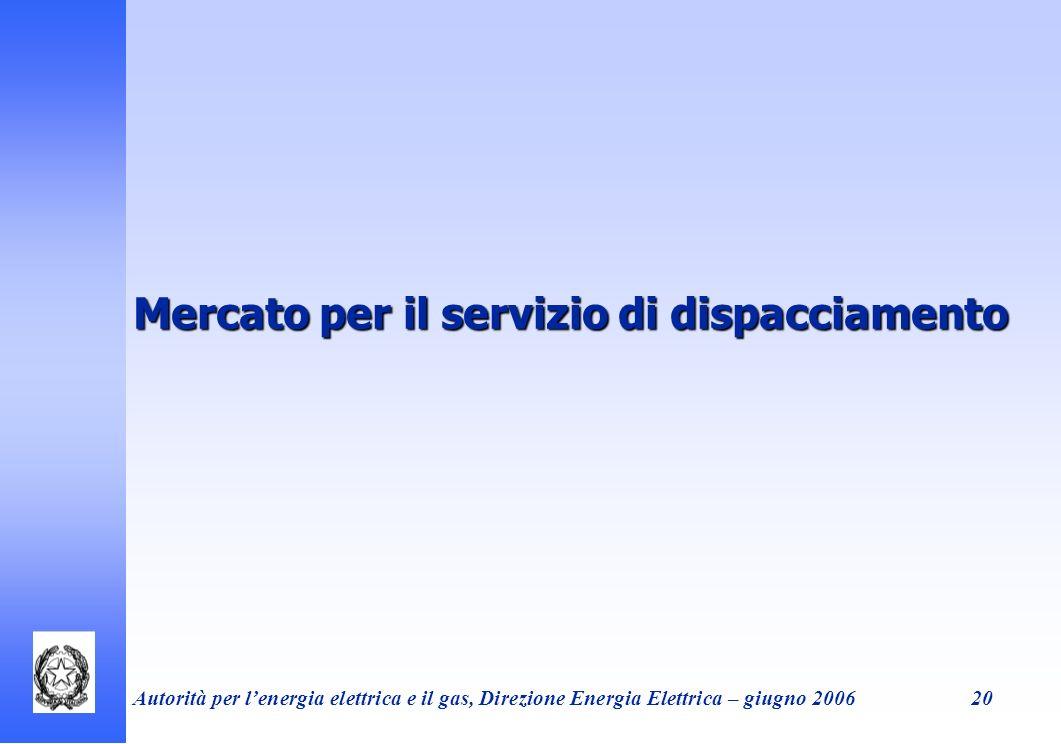 Autorità per lenergia elettrica e il gas, Direzione Energia Elettrica – giugno 200620 Mercato per il servizio di dispacciamento