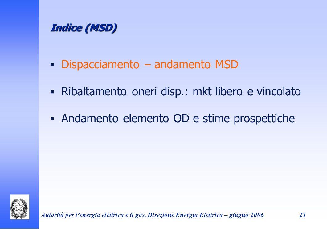 Autorità per lenergia elettrica e il gas, Direzione Energia Elettrica – giugno 200621 Indice (MSD) Dispacciamento – andamento MSD Ribaltamento oneri d