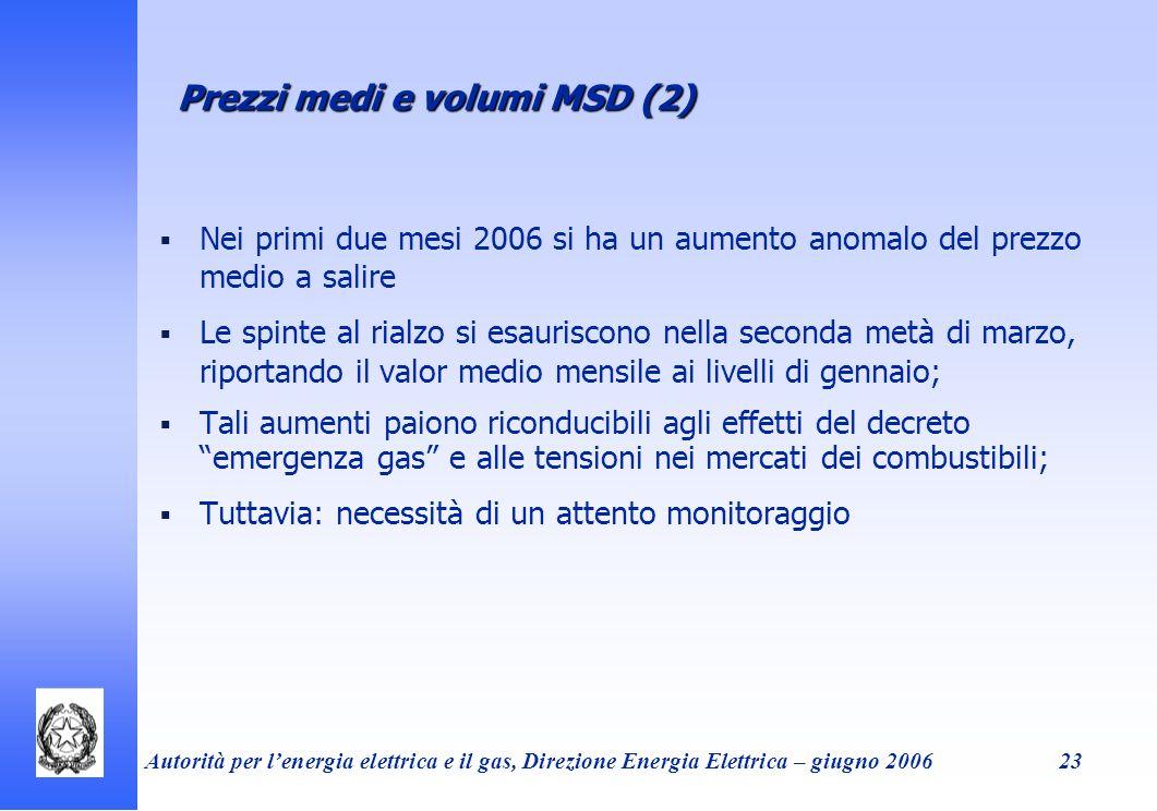 Autorità per lenergia elettrica e il gas, Direzione Energia Elettrica – giugno 200623 Prezzi medi e volumi MSD (2) Nei primi due mesi 2006 si ha un au