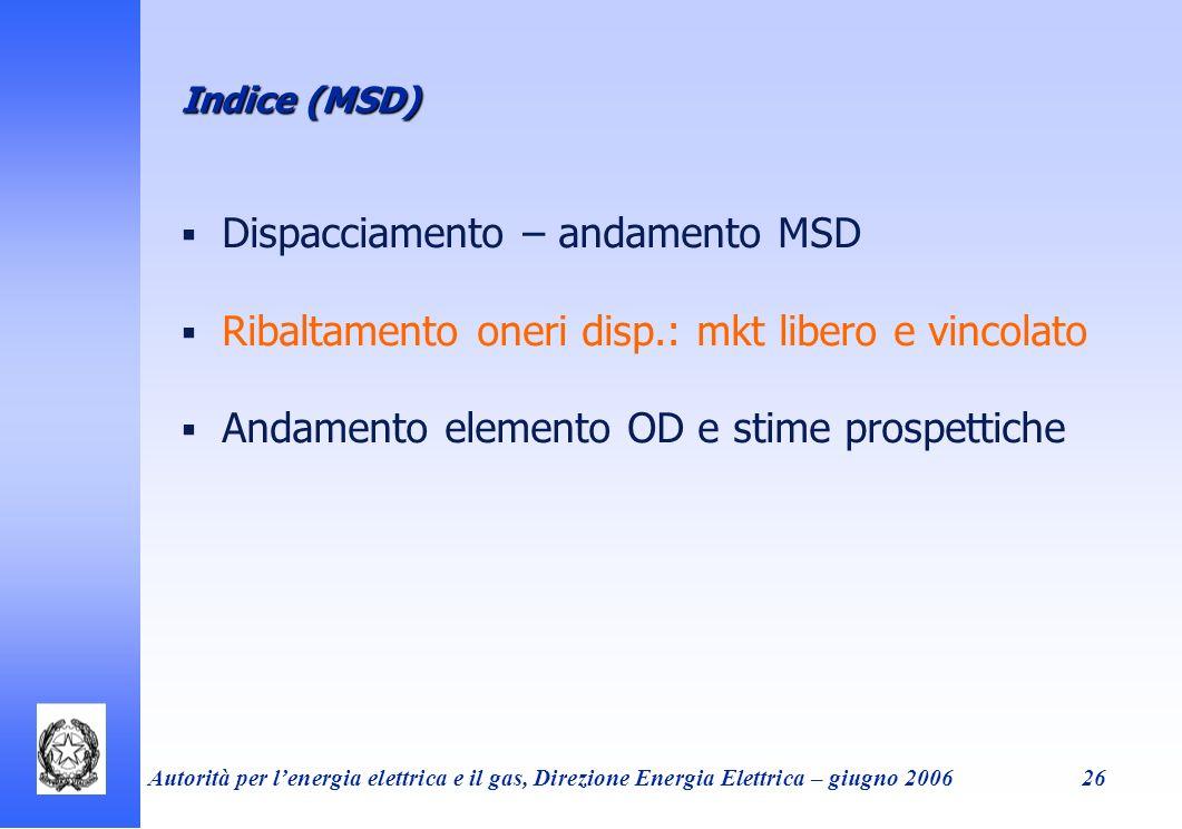 Autorità per lenergia elettrica e il gas, Direzione Energia Elettrica – giugno 200626 Indice (MSD) Dispacciamento – andamento MSD Ribaltamento oneri d